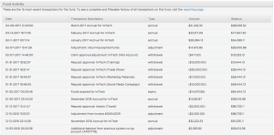 A screenshot of a balance sheet listing accrued funds, withdrawals, and adjustments.